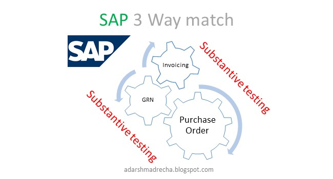SAP Substantive testing for 3 Way Match