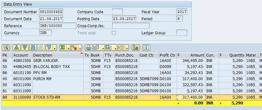 MIGO View for SAP ML Run System Audit | Adarsh Madrecha