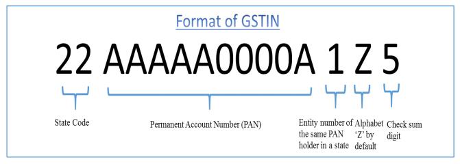 GSTIN Offline Check =AdarshGSTINCheck() Excel Formula